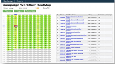 Workflow Heatmaps (video)