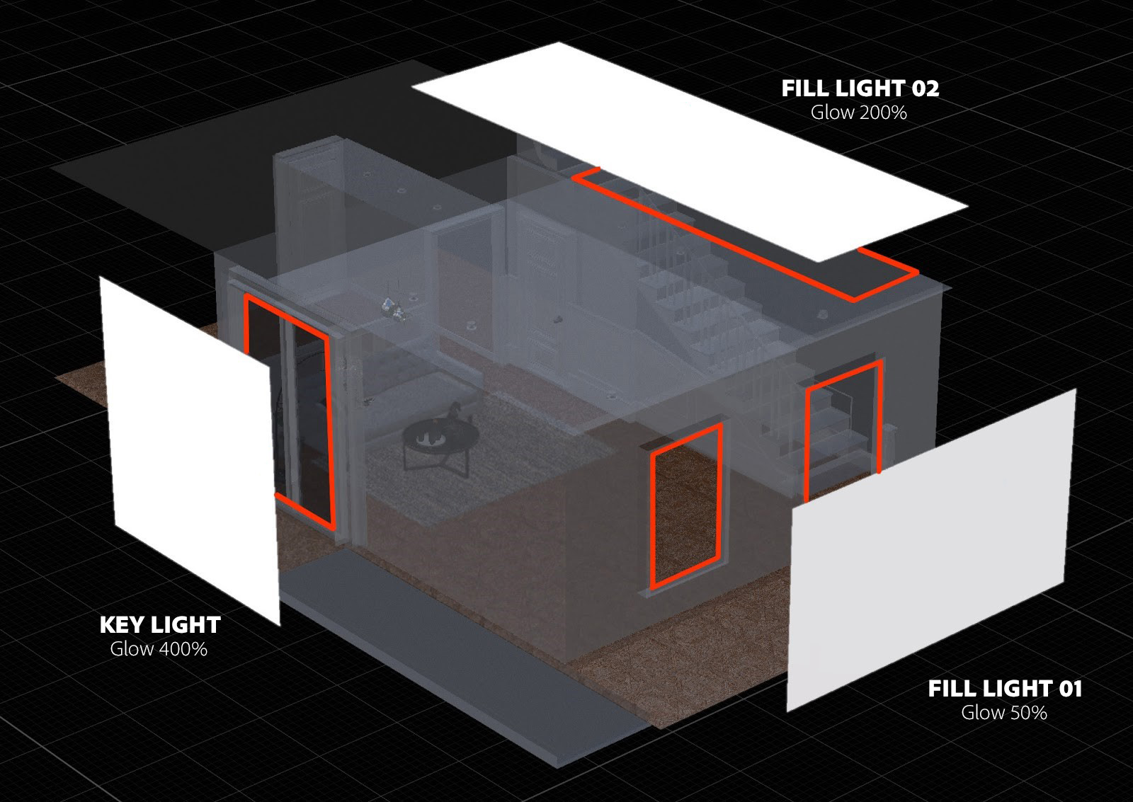 An illustration demonstrating how key and fill lights are positioned in a 3D living room interior to illuminate the scene