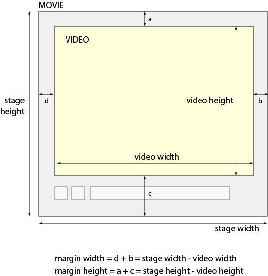 Margin configuration of Video viewer