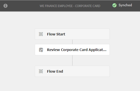 corporate-card-workflow-model