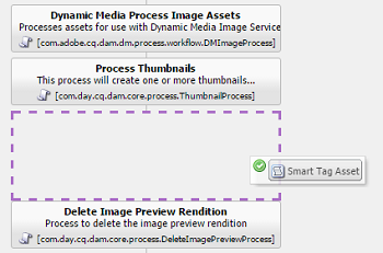 Add smart tag asset step after the process thumbnail step in the DAM Update Asset workflow