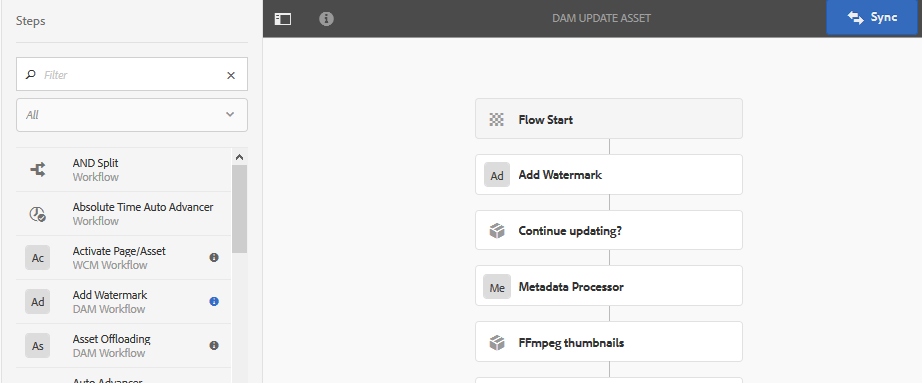 Drag the Add Watermark step and add to the DAM Update Asset workflow