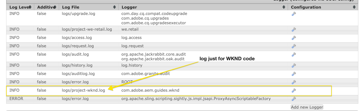 Logging configuration in AEM