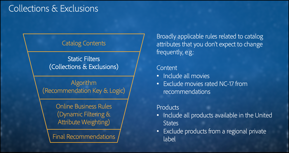Illustration de collections et d'exclusions